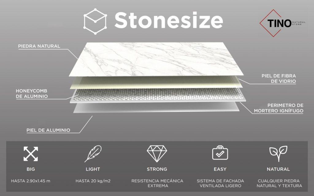 Stonesize - Ingeniería de piedra para fachadas