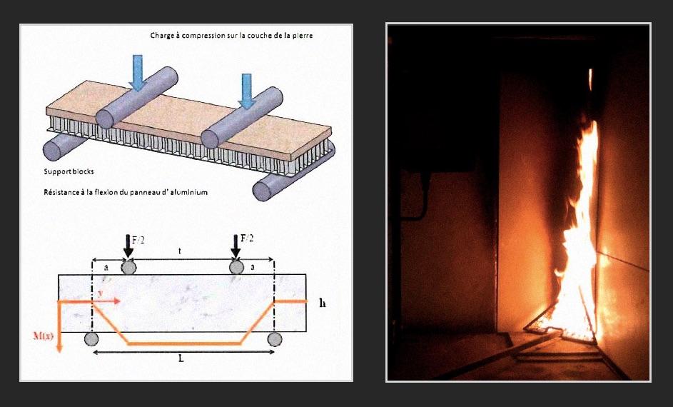 Ensayos de fachadas - Facade Tests